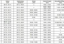 2018-2019 Kalender