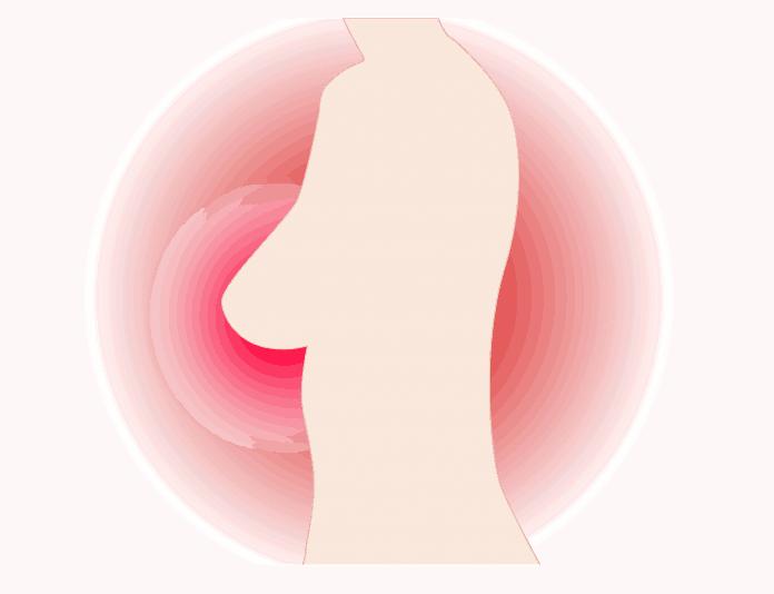Brust Brustkrebs Krebs Brustkrebs-Band Rosa