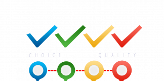 Kontrolle Qualitätskontrolle Zertifizierung